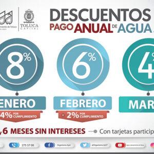 Invita Toluca a contribuyentes a aprovechar descuentos en pago anual de agua