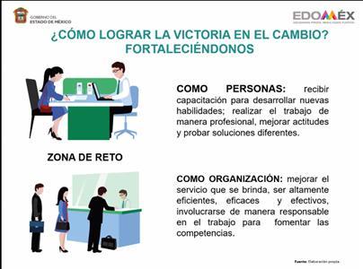 Toluca y la Secretaría de las Mujeres imparten capacitación con perspectiva de género